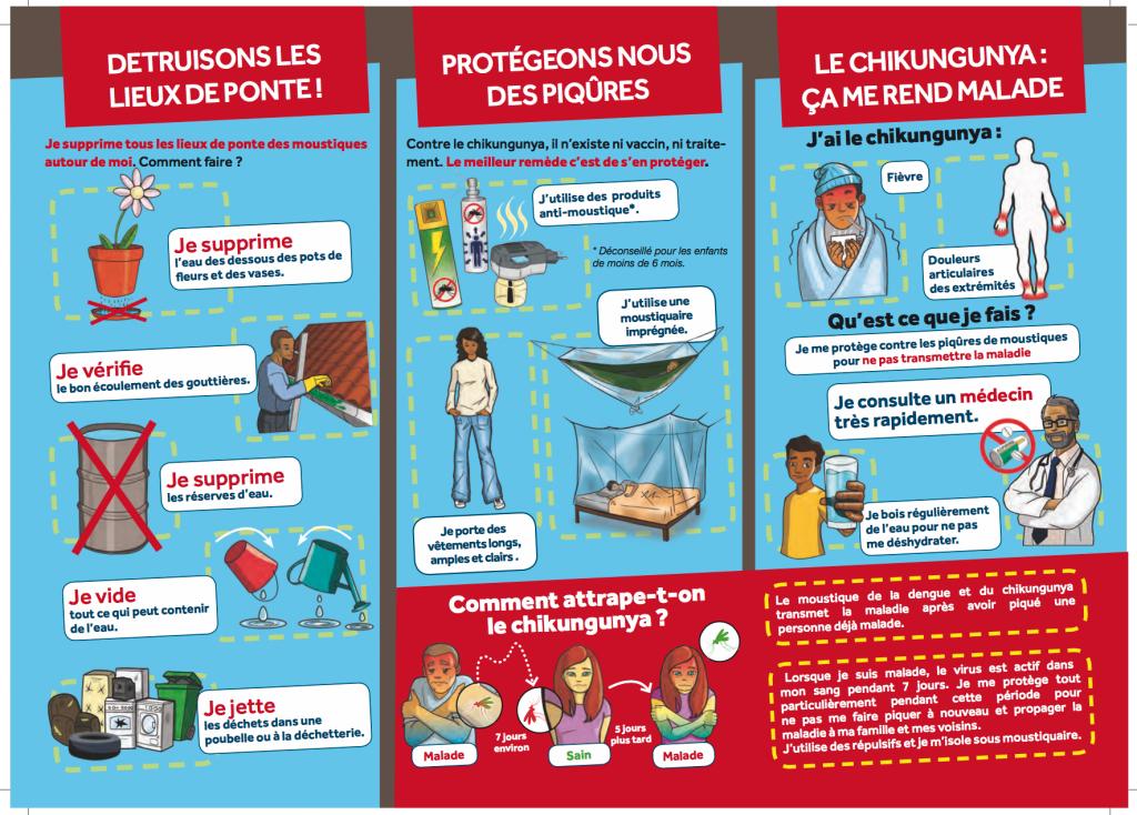 Fiche explicative de l'ARS Guyane sur le chikungunya, mais qui également s'appliquer au zika (©ARS Guyane)