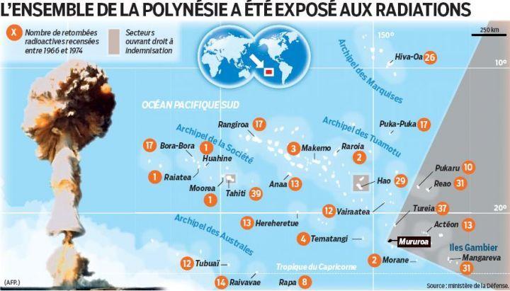 De 1966 à 1996, c'st toute la Polynésie française qui a reçu des retombées radioactives des essais ©Le Parisien