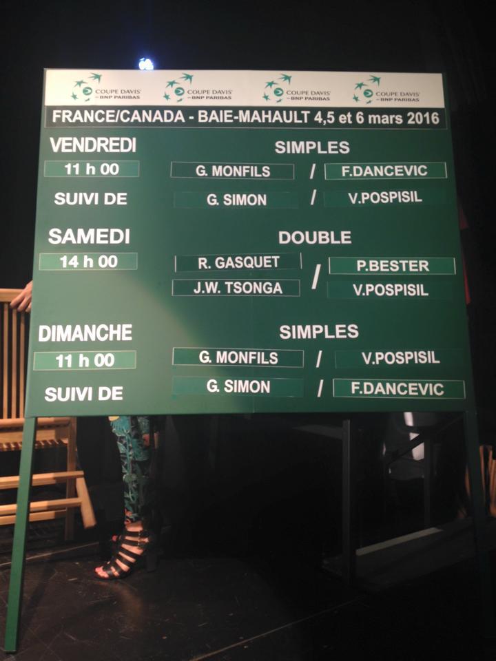© Fédération Française de Tennis Le tableau des rencontres prévues du 4 au 6 mars 2016