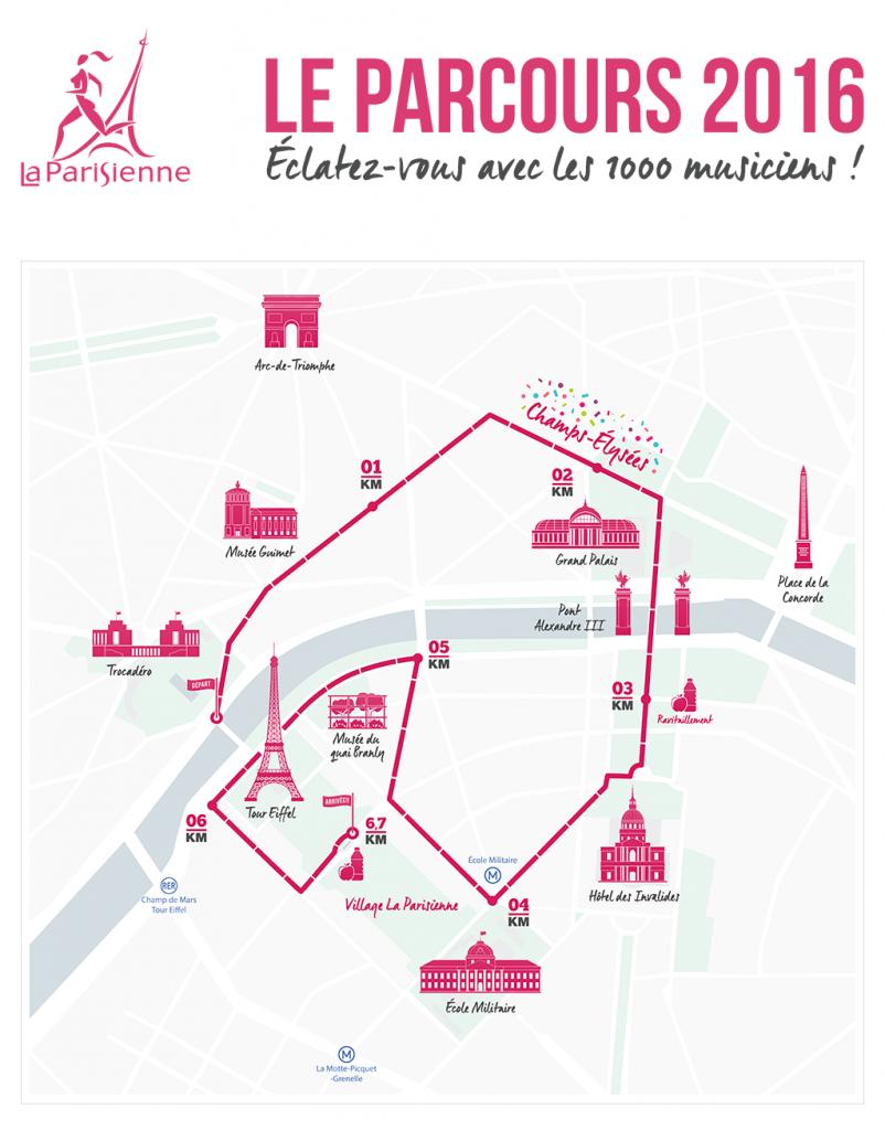 Le parcours de la 20ème édition de la Parisienne