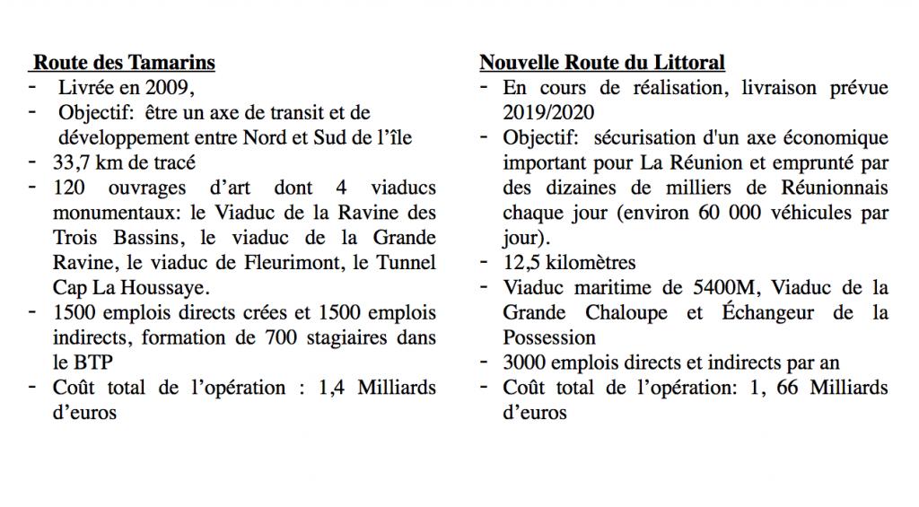 Tableau comparatif Route des Tamarins/Nouvelle Route du Littoral