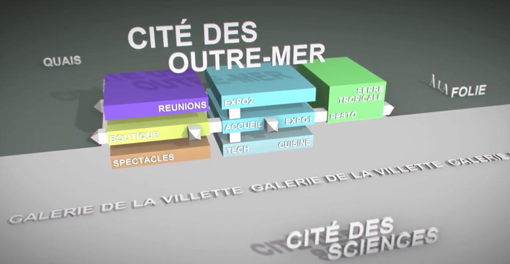 ©DR/ La Cité des Outre-mer, 1600m2 de surface consacrés aux Outre-mer