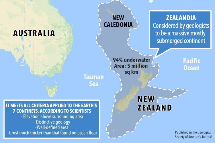 Découvert il y peu de temps, le septième continent immergé Zealandia confirmerait la présence de telles ressources minérales ©DR