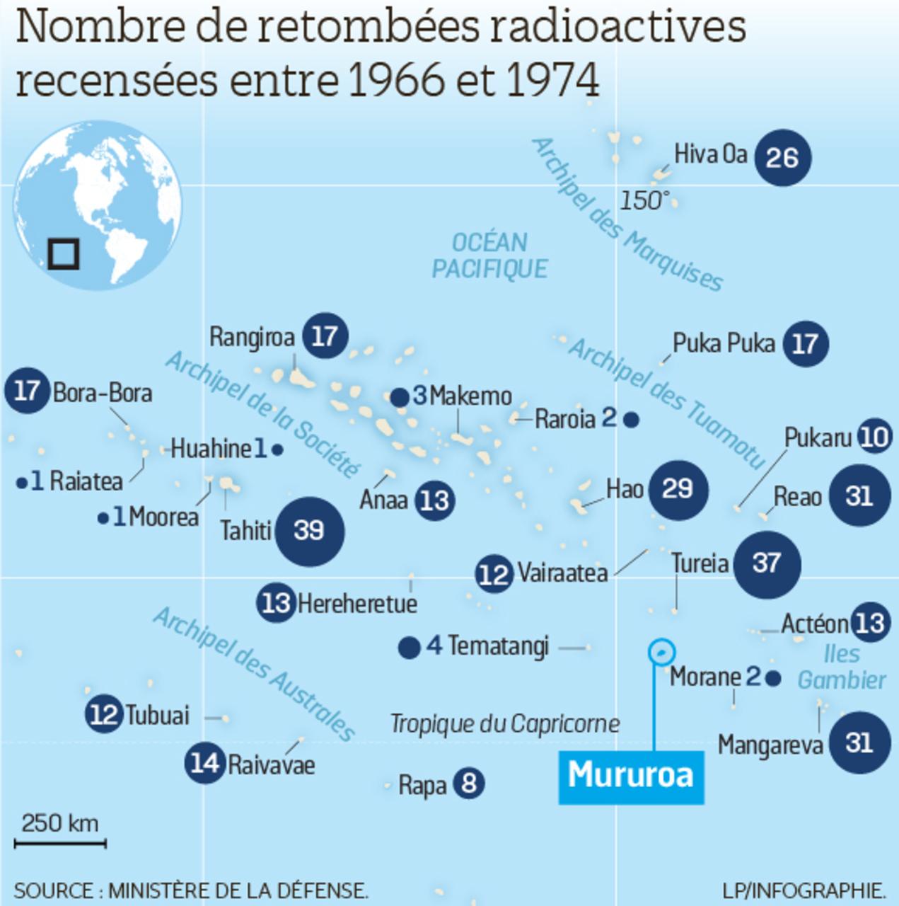 L'ensemble de la Polynésie a été touché par des retombées radioactives ©Le Parisien