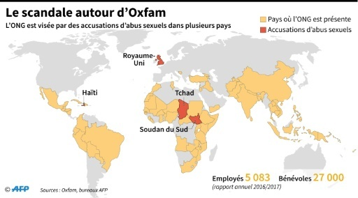 oxfaminfographie