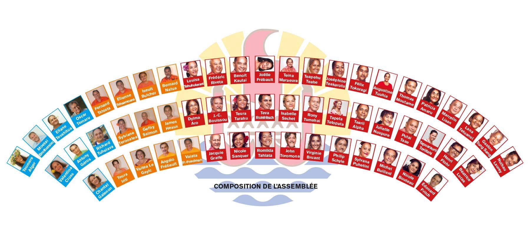 Le nouveau visage de l'Assemblée territoriale de la Polynésie française, en attendant les élections du Président de l'institution et du Président de la Collectivité ©Tahiti-infos