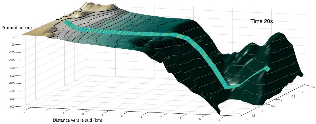 Animation montrant l'effet de la houle enregistré sur les huit premiers kilomètres de fibre optique ©Diane Rivet