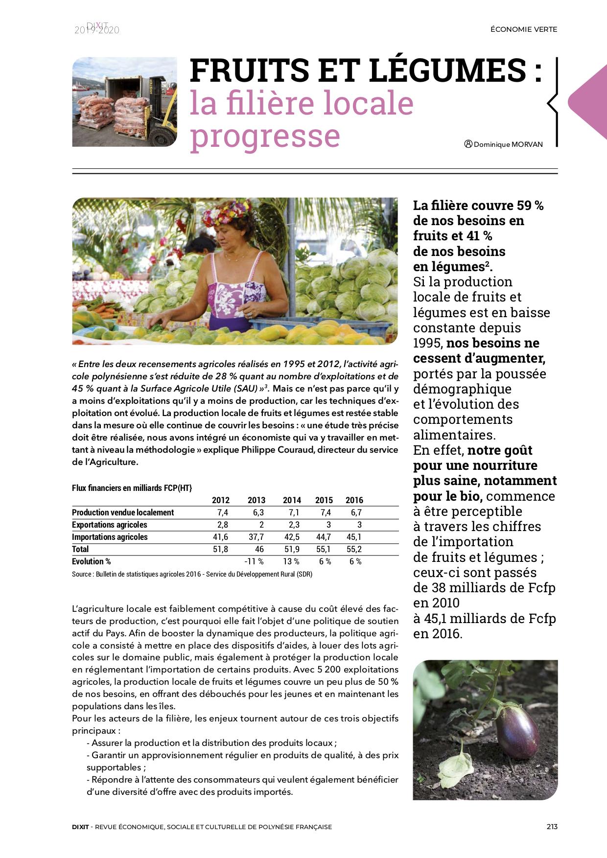 Magazine Dixit 2019-2020-page 213