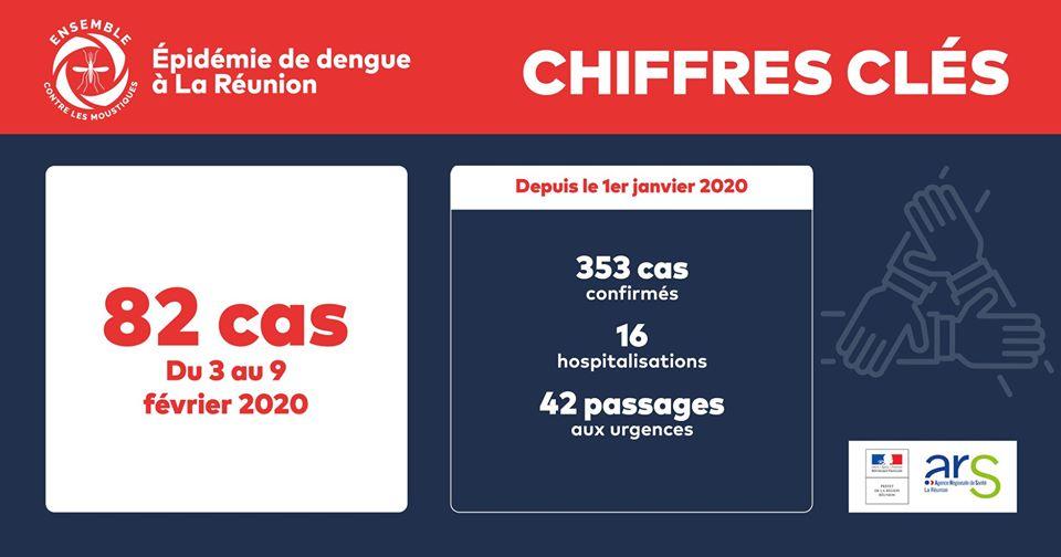 © Préfecture de La Réunion