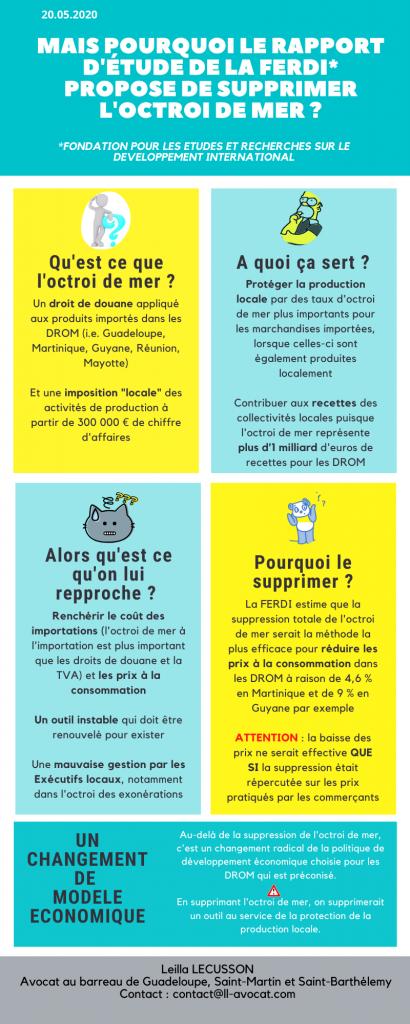 Infographie_Octroi de mer_20052020
