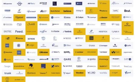 Innovation en Outre-mer : Les start-ups ultramarines All Moi Technologies et Reuniwatt sélectionnées dans la  French Tech 120